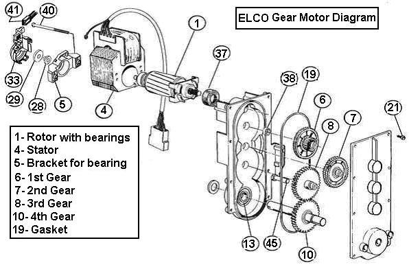elco  gm exploded diagram.jpg